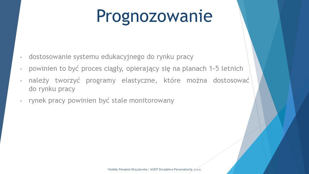Violetta Panasiuk-Strzyżewska / AUDIT Doradztwo Personalne Sp. z o.o. Prognozowanie - dostosowanie systemu edukacyjnego do rynku pracy - powinien to b