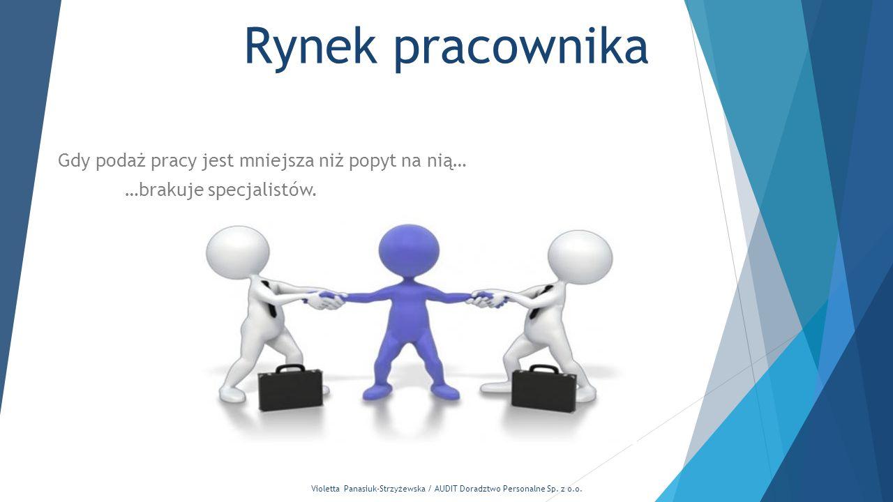 Violetta Panasiuk-Strzyżewska / AUDIT Doradztwo Personalne Sp. z o.o. Rynek pracownika Gdy podaż pracy jest mniejsza niż popyt na nią… …brakuje specja