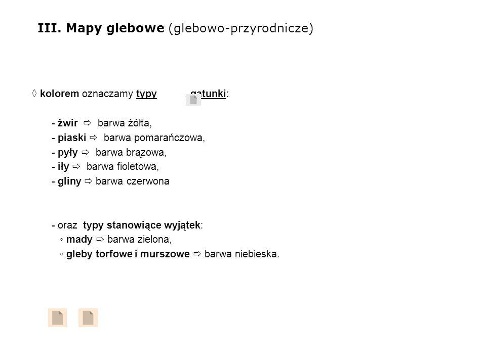 ◊ kolorem oznaczamy typy, gatunki: - żwir  barwa żółta, - piaski  barwa pomarańczowa, - pyły  barwa brązowa, - iły  barwa fioletowa, - gliny  bar