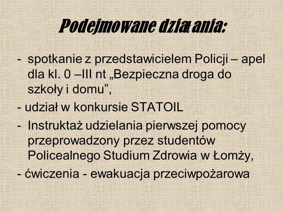 Podejmowane dzia ł ania: -spotkanie z przedstawicielem Policji – apel dla kl.