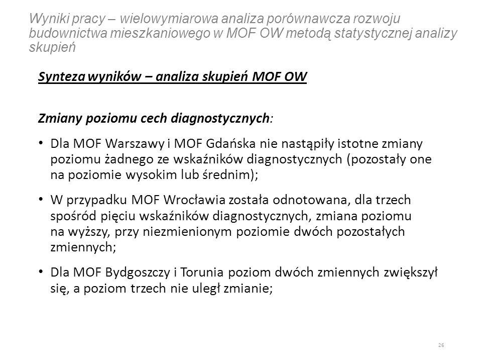 Wyniki pracy – wielowymiarowa analiza porównawcza rozwoju budownictwa mieszkaniowego w MOF OW metodą statystycznej analizy skupień Synteza wyników – analiza skupień MOF OW Zmiany poziomu cech diagnostycznych: Dla MOF Warszawy i MOF Gdańska nie nastąpiły istotne zmiany poziomu żadnego ze wskaźników diagnostycznych (pozostały one na poziomie wysokim lub średnim); W przypadku MOF Wrocławia została odnotowana, dla trzech spośród pięciu wskaźników diagnostycznych, zmiana poziomu na wyższy, przy niezmienionym poziomie dwóch pozostałych zmiennych; Dla MOF Bydgoszczy i Torunia poziom dwóch zmiennych zwiększył się, a poziom trzech nie uległ zmianie; 26