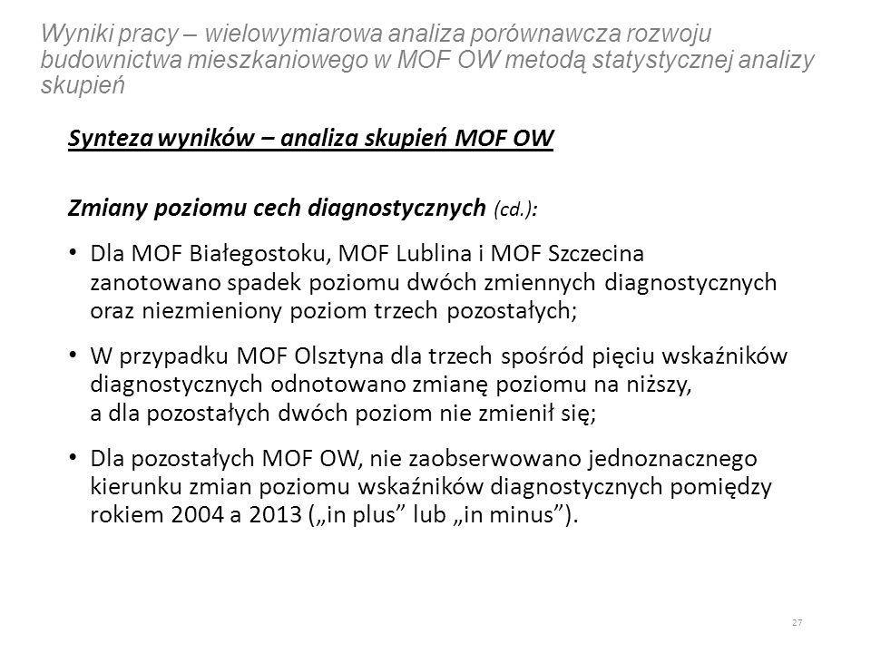 """Wyniki pracy – wielowymiarowa analiza porównawcza rozwoju budownictwa mieszkaniowego w MOF OW metodą statystycznej analizy skupień Synteza wyników – analiza skupień MOF OW Zmiany poziomu cech diagnostycznych (cd.): Dla MOF Białegostoku, MOF Lublina i MOF Szczecina zanotowano spadek poziomu dwóch zmiennych diagnostycznych oraz niezmieniony poziom trzech pozostałych; W przypadku MOF Olsztyna dla trzech spośród pięciu wskaźników diagnostycznych odnotowano zmianę poziomu na niższy, a dla pozostałych dwóch poziom nie zmienił się; Dla pozostałych MOF OW, nie zaobserwowano jednoznacznego kierunku zmian poziomu wskaźników diagnostycznych pomiędzy rokiem 2004 a 2013 (""""in plus lub """"in minus )."""