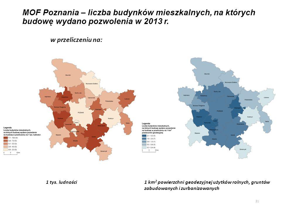 MOF Poznania – liczba budynków mieszkalnych, na których budowę wydano pozwolenia w 2013 r.