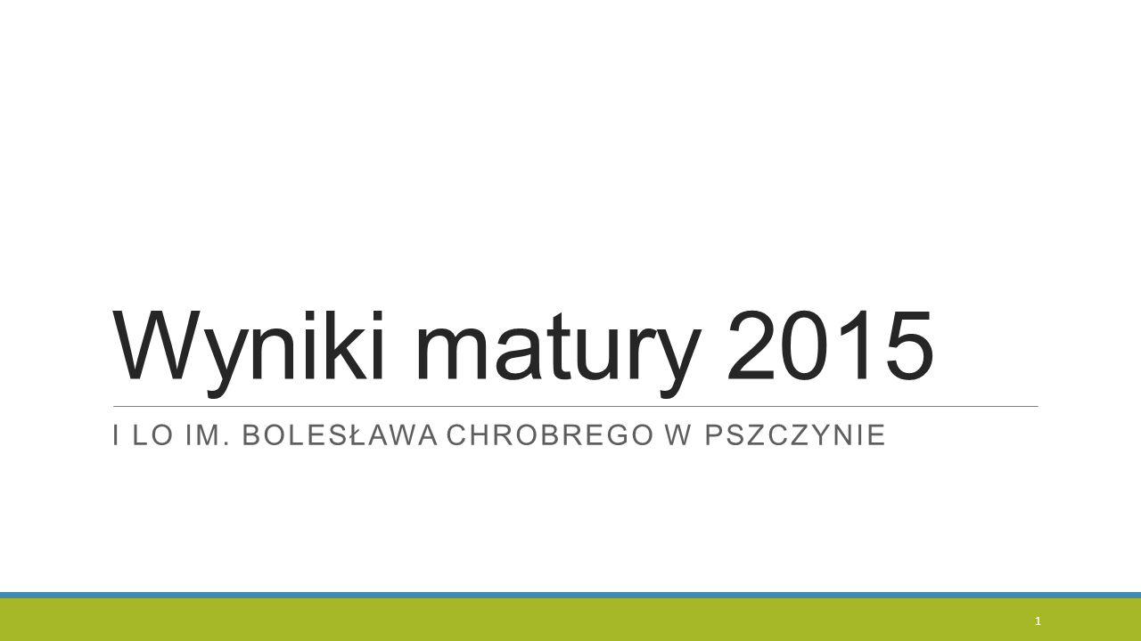 Wyniki matury 2015 I LO IM. BOLESŁAWA CHROBREGO W PSZCZYNIE 1