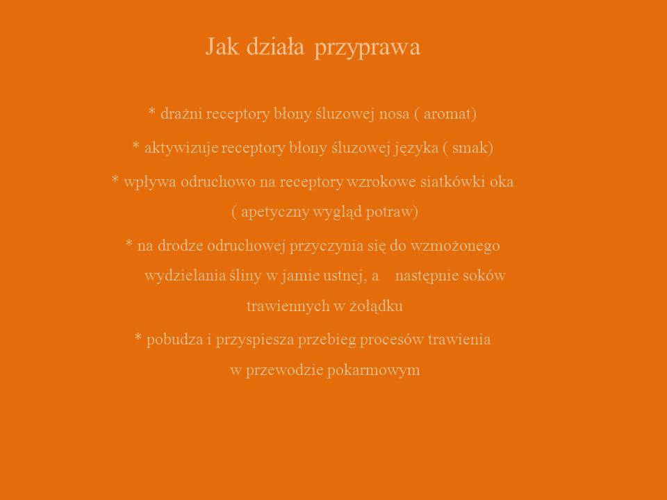Zioła i liście Cząber Bazylia Tymianek Szałwia Melisa Natka pietruszki Szczypiorek Mięta Oregano Koper Rozmaryn Lubczyk Majeranek