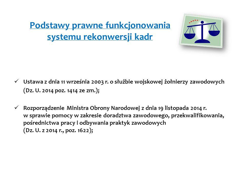 Podstawy prawne funkcjonowania systemu rekonwersji kadr Ustawa z dnia 11 września 2003 r.