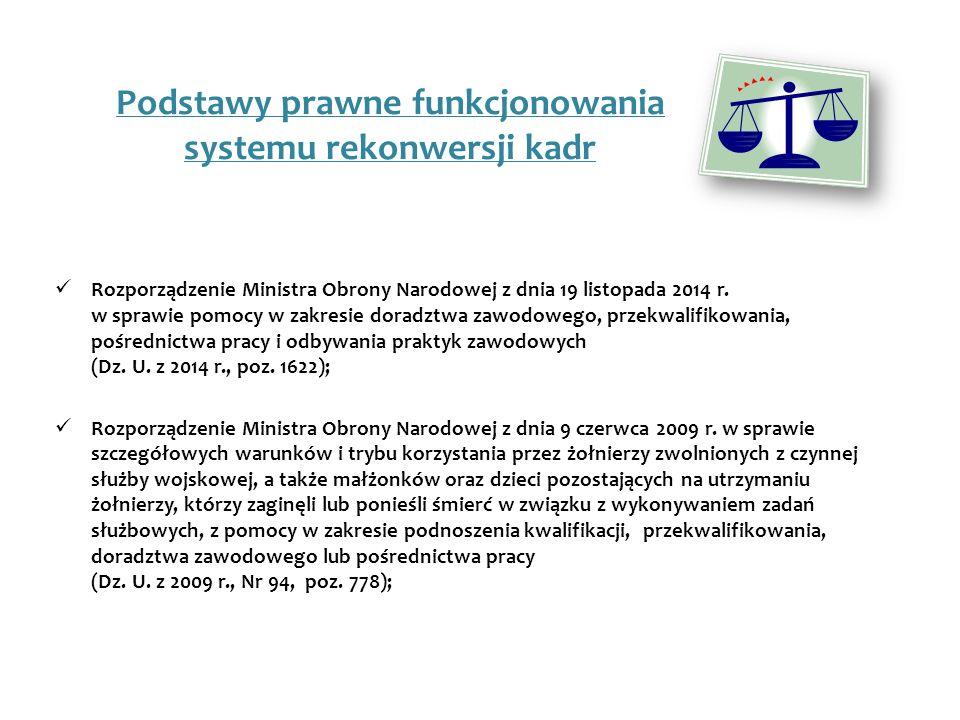 Podstawy prawne funkcjonowania systemu rekonwersji kadr Rozporządzenie Ministra Obrony Narodowej z dnia 19 listopada 2014 r.