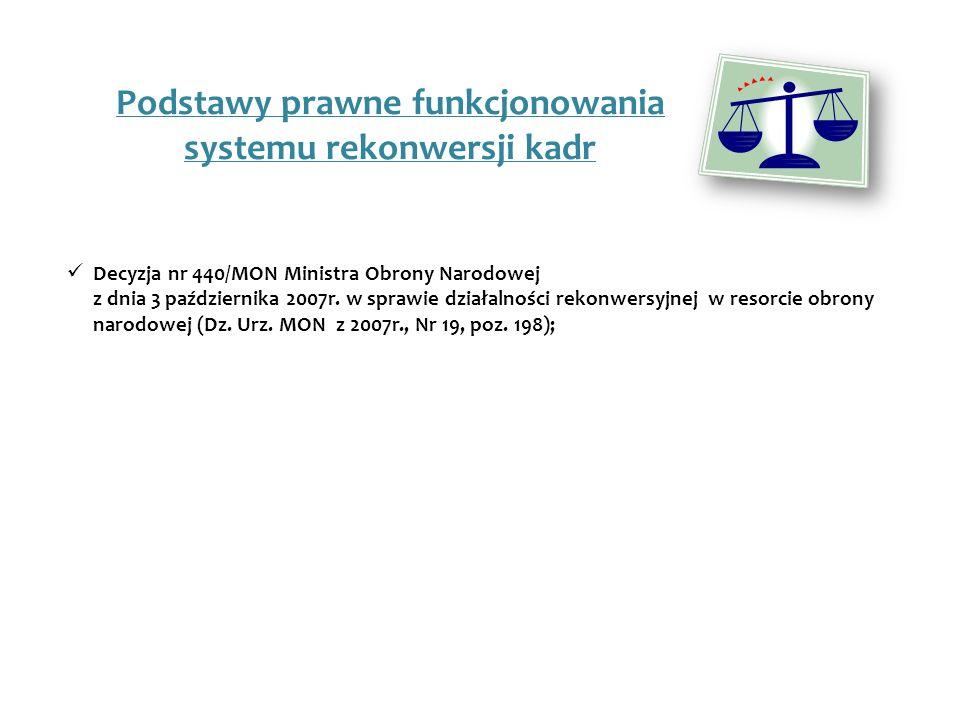 Podstawy prawne funkcjonowania systemu rekonwersji kadr Decyzja nr 440/MON Ministra Obrony Narodowej z dnia 3 października 2007r.