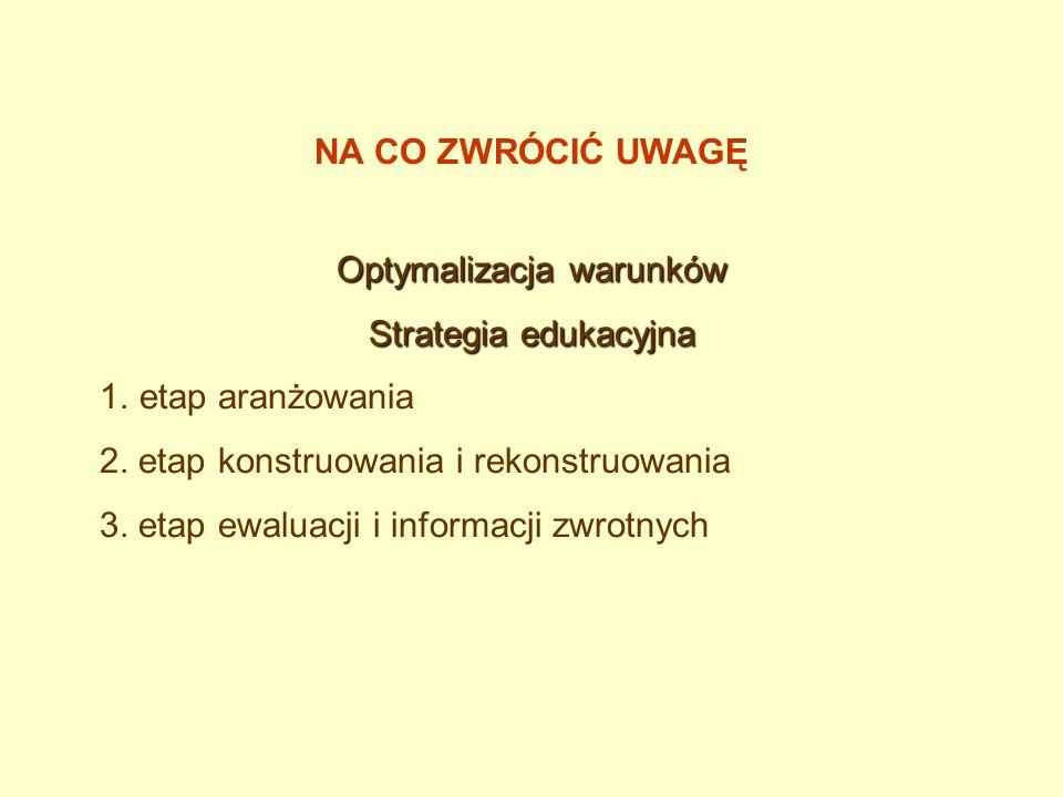 NA CO ZWRÓCIĆ UWAGĘ Optymalizacja warunków Strategia edukacyjna 1.etap aranżowania 2.
