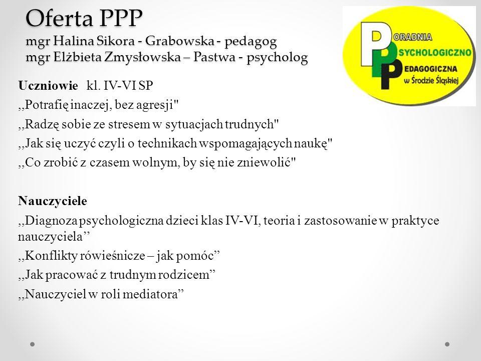 Oferta PPP mgr Halina Sikora - Grabowska - pedagog mgr Elżbieta Zmysłowska – Pastwa - psycholog Uczniowie kl. IV-VI SP,,Potrafię inaczej, bez agresji