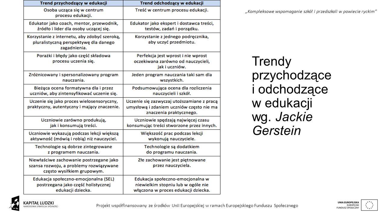 Trendy przychodzące i odchodzące w edukacji wg. Jackie Gerstein Projekt współfinansowany ze środków Unii Europejskiej w ramach Europejskiego Funduszu