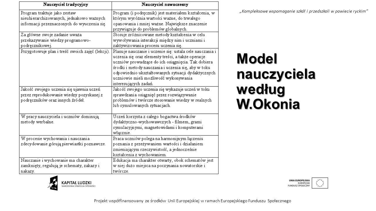 """Model nauczyciela według W.Okonia Projekt współfinansowany ze środków Unii Europejskiej w ramach Europejskiego Funduszu Społecznego """"Kompleksowe wspom"""