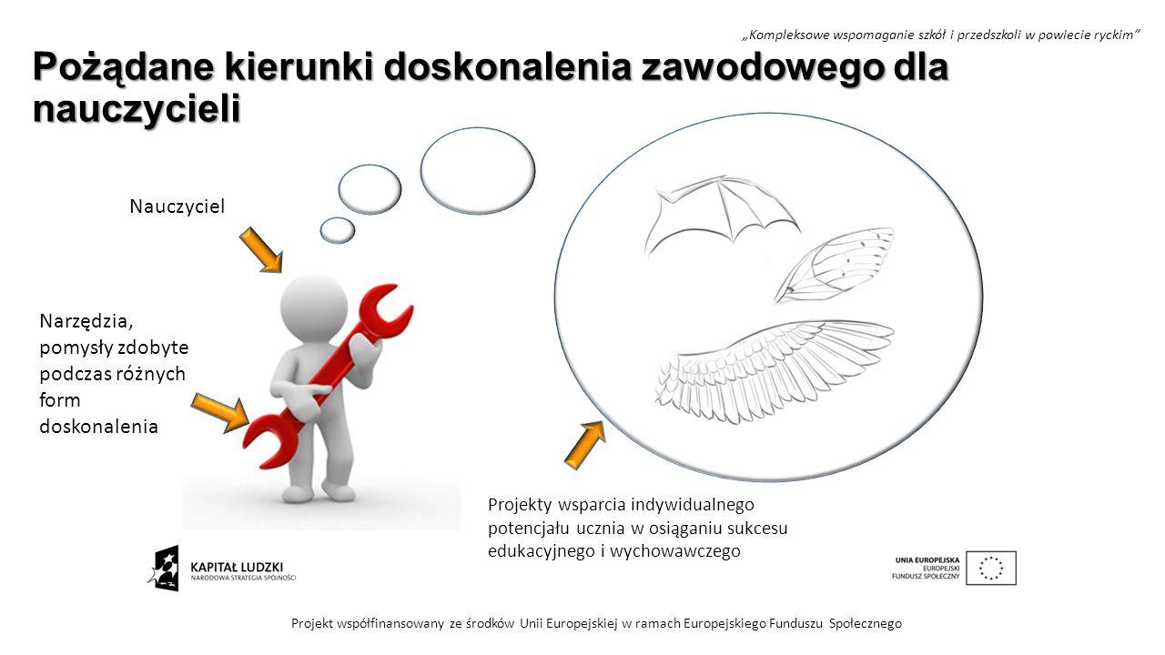 Pożądane kierunki doskonalenia zawodowego dla nauczycieli Projekt współfinansowany ze środków Unii Europejskiej w ramach Europejskiego Funduszu Społec