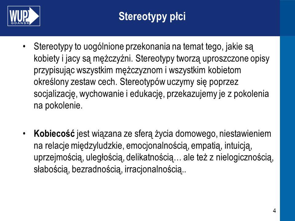 Stereotypy płci Stereotypy to uogólnione przekonania na temat tego, jakie są kobiety i jacy są mężczyźni. Stereotypy tworzą uproszczone opisy przypisu