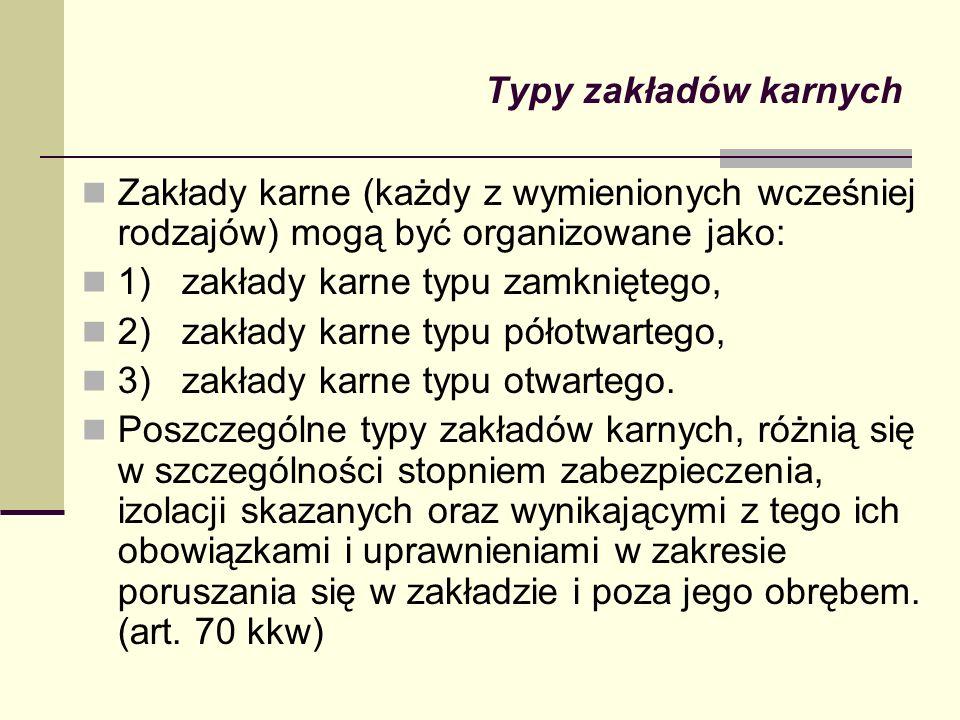 Typy zakładów karnych Zakłady karne (każdy z wymienionych wcześniej rodzajów) mogą być organizowane jako: 1) zakłady karne typu zamkniętego, 2) zakład