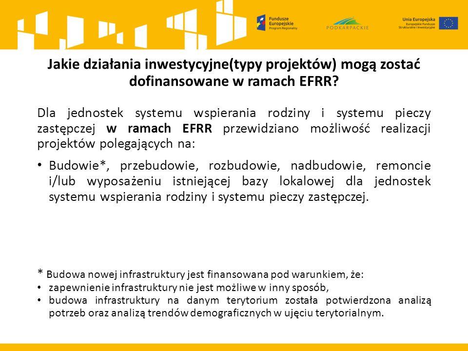 Jakie działania inwestycyjne(typy projektów) mogą zostać dofinansowane w ramach EFRR.