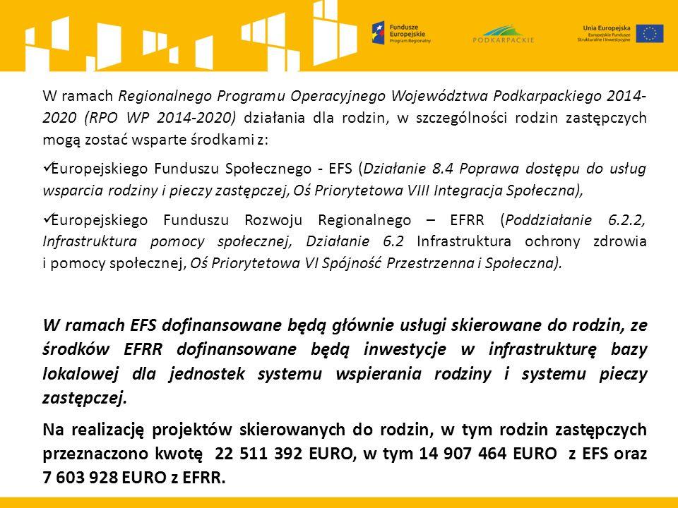 W ramach Regionalnego Programu Operacyjnego Województwa Podkarpackiego 2014- 2020 (RPO WP 2014-2020) działania dla rodzin, w szczególności rodzin zastępczych mogą zostać wsparte środkami z: Europejskiego Funduszu Społecznego - EFS (Działanie 8.4 Poprawa dostępu do usług wsparcia rodziny i pieczy zastępczej, Oś Priorytetowa VIII Integracja Społeczna), Europejskiego Funduszu Rozwoju Regionalnego – EFRR (Poddziałanie 6.2.2, Infrastruktura pomocy społecznej, Działanie 6.2 Infrastruktura ochrony zdrowia i pomocy społecznej, Oś Priorytetowa VI Spójność Przestrzenna i Społeczna).