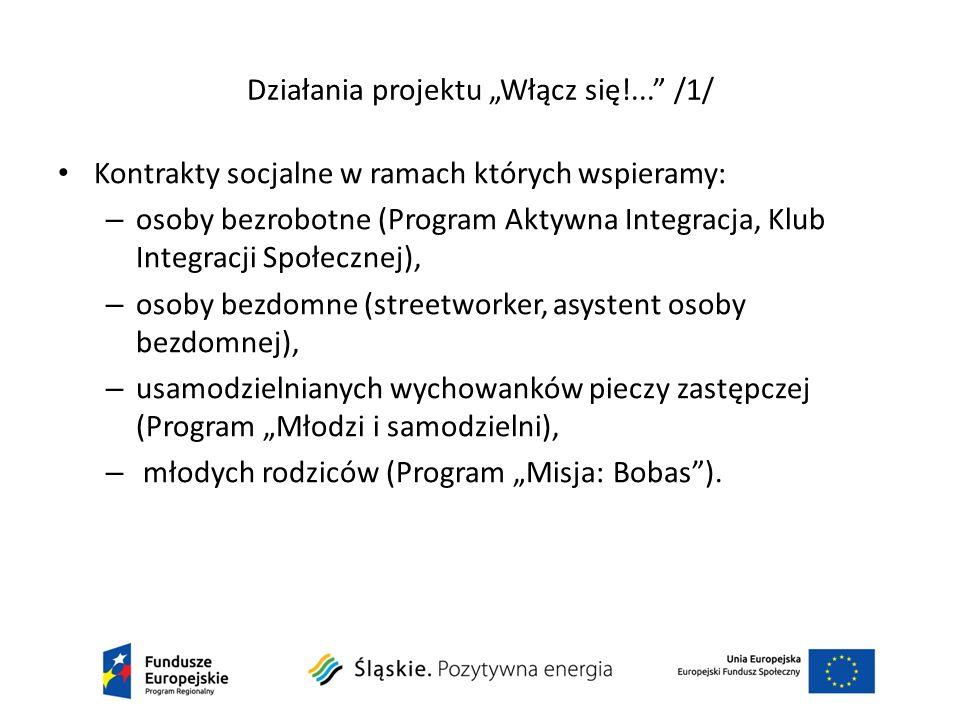 """Działania projektu """"Włącz się!... /1/ Kontrakty socjalne w ramach których wspieramy: – osoby bezrobotne (Program Aktywna Integracja, Klub Integracji Społecznej), – osoby bezdomne (streetworker, asystent osoby bezdomnej), – usamodzielnianych wychowanków pieczy zastępczej (Program """"Młodzi i samodzielni), – młodych rodziców (Program """"Misja: Bobas )."""