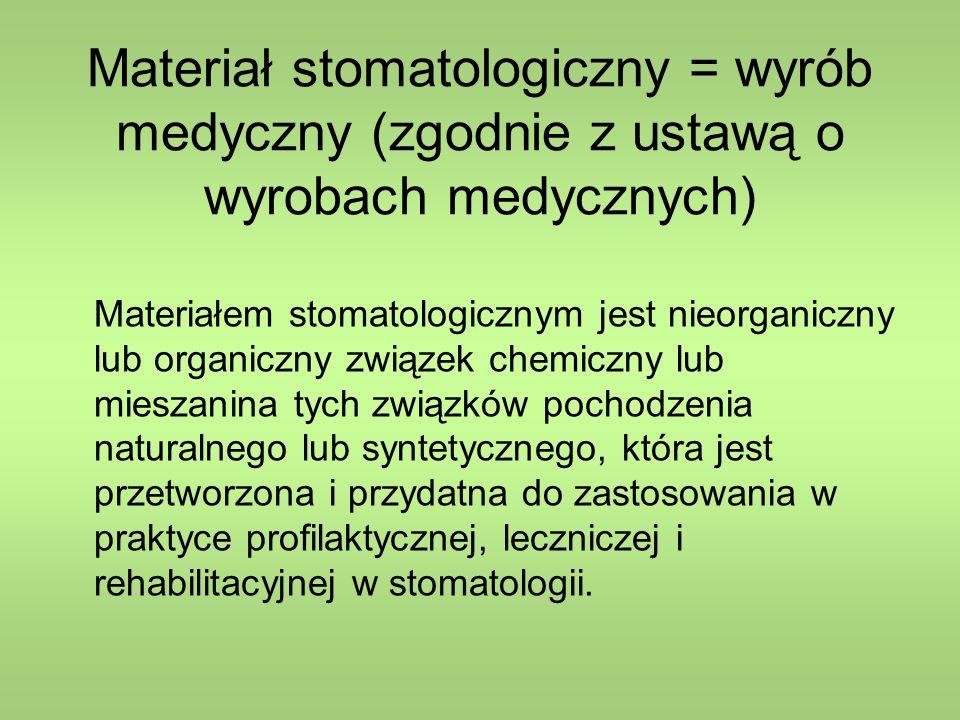 Rodzaje cementów cynkowo - siarczanowych 1.Cementy do zarabiania z wodą destylowaną: Multidentin (czerwony, żółty i biały), Tymodentin, Aquadentin, Oxidentin, Fletscher C, Artidentin, Providentin, Aquatin, Proviplen 2.