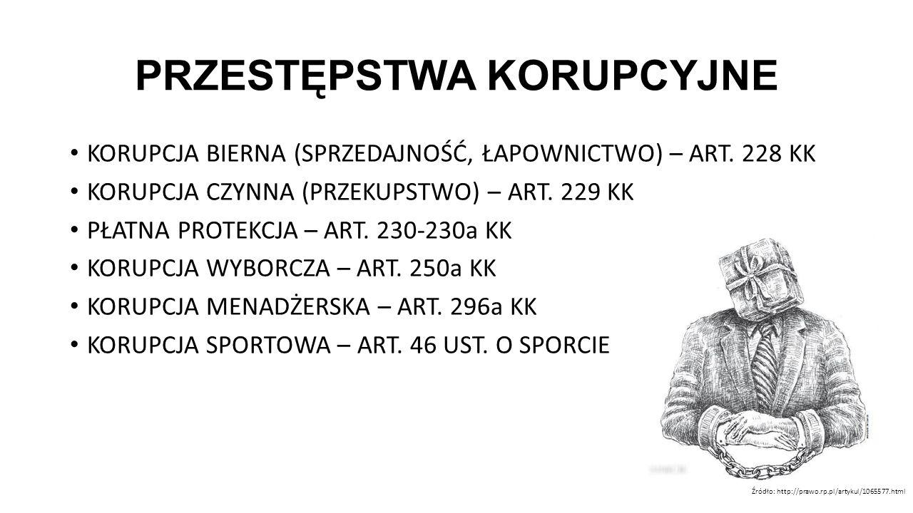 PRZESTĘPSTWA KORUPCYJNE KORUPCJA BIERNA (SPRZEDAJNOŚĆ, ŁAPOWNICTWO) – ART. 228 KK KORUPCJA CZYNNA (PRZEKUPSTWO) – ART. 229 KK PŁATNA PROTEKCJA – ART.