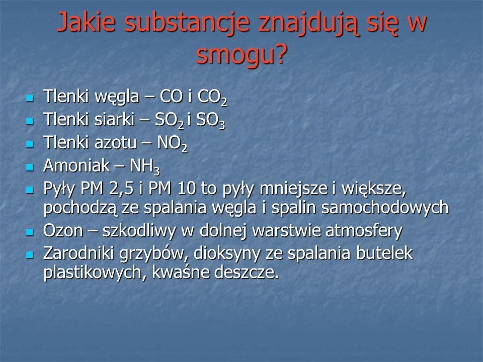 Jakie substancje znajdują się w smogu? Tlenki węgla – CO i CO 2 Tlenki węgla – CO i CO 2 Tlenki siarki – SO 2 i SO 3 Tlenki siarki – SO 2 i SO 3 Tlenk