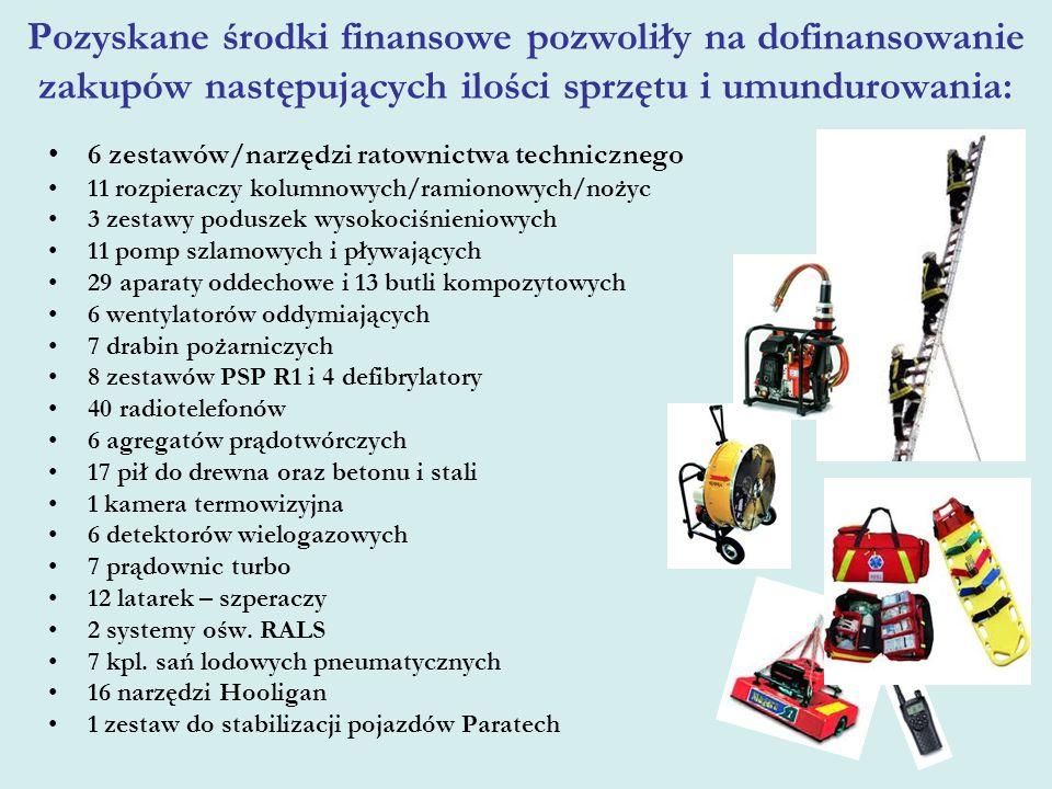 Pozyskane środki finansowe pozwoliły na dofinansowanie zakupów następujących ilości sprzętu i umundurowania: 6 zestawów/narzędzi ratownictwa techniczn