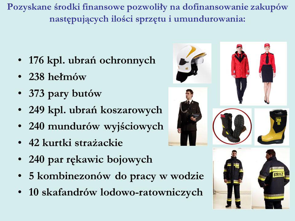 Pozyskane środki finansowe pozwoliły na dofinansowanie zakupów następujących ilości sprzętu i umundurowania: 176 kpl. ubrań ochronnych 238 hełmów 373