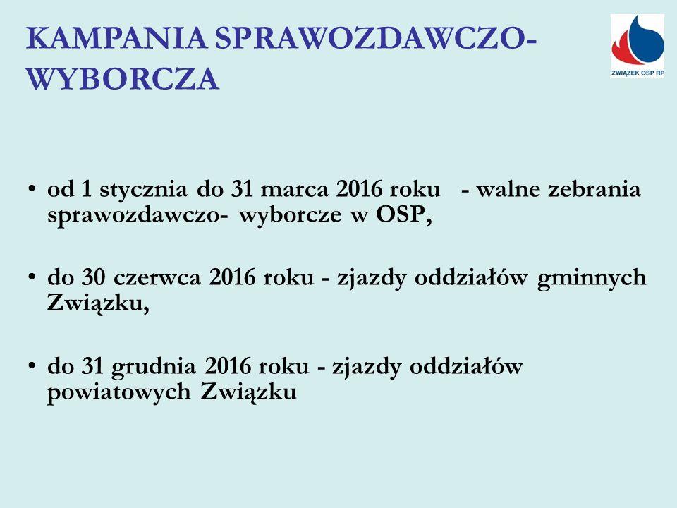 od 1 stycznia do 31 marca 2016 roku - walne zebrania sprawozdawczo- wyborcze w OSP, do 30 czerwca 2016 roku - zjazdy oddziałów gminnych Związku, do 31 grudnia 2016 roku - zjazdy oddziałów powiatowych Związku KAMPANIA SPRAWOZDAWCZO- WYBORCZA