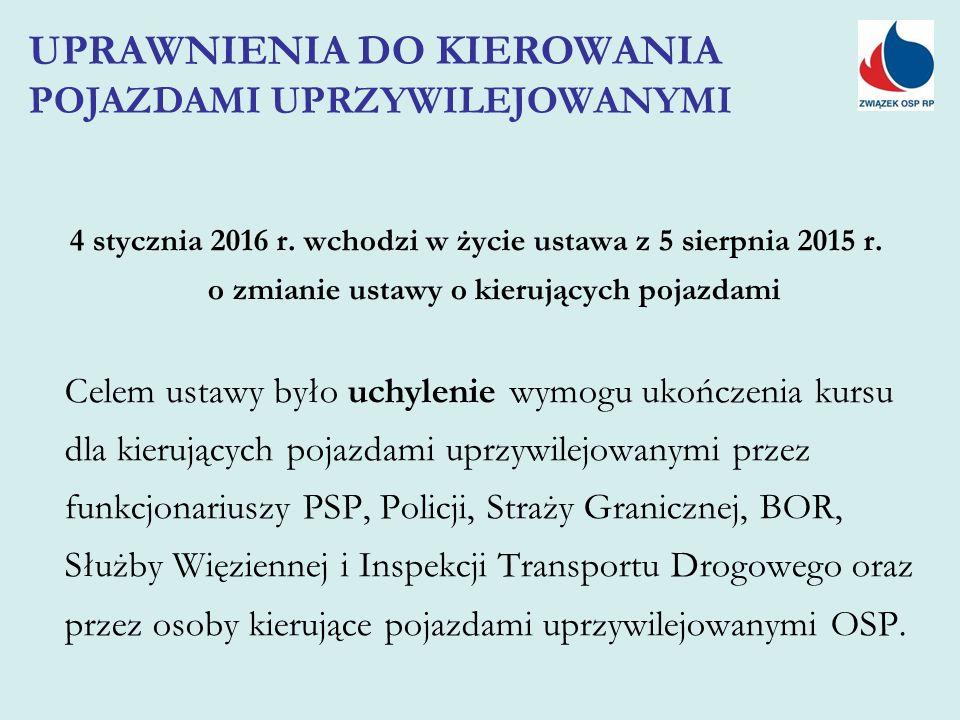 4 stycznia 2016 r. wchodzi w życie ustawa z 5 sierpnia 2015 r. o zmianie ustawy o kierujących pojazdami Celem ustawy było uchylenie wymogu ukończenia