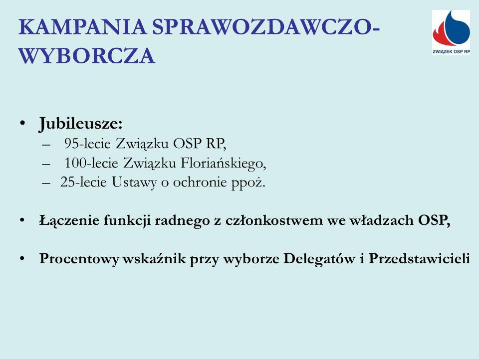 Jubileusze: – 95-lecie Związku OSP RP, – 100-lecie Związku Floriańskiego, –25-lecie Ustawy o ochronie ppoż. Łączenie funkcji radnego z członkostwem we