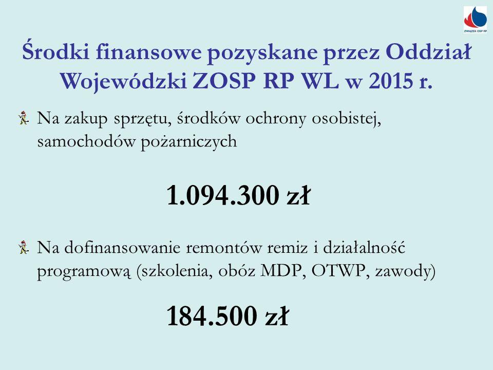 Środki finansowe pozyskane przez Oddział Wojewódzki ZOSP RP WL w 2015 r. Na zakup sprzętu, środków ochrony osobistej, samochodów pożarniczych 1.094.30