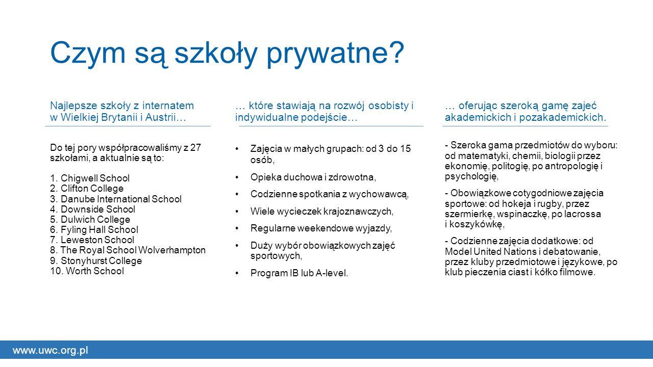 www.uwc.org.pl Czym są szkoły prywatne.
