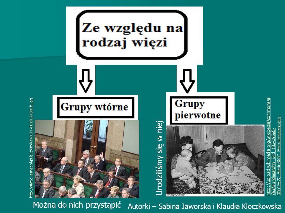 http://upload.wikimedia.org/wikipedia/commons/a /a3/Bundesarchiv_Bild_183-09585- 0001%2C_Berlin%2C_Familienszene.jpg Autorki – Sabina Jaworska i Klaudia Kloczkowska http://static.jasnet.pl/publicystyka/2011/08/5024381b.jpg Można do nich przystąpić Urodziliśmy się w niej