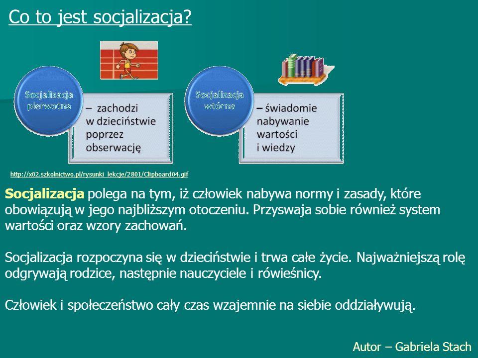 Co to jest socjalizacja.