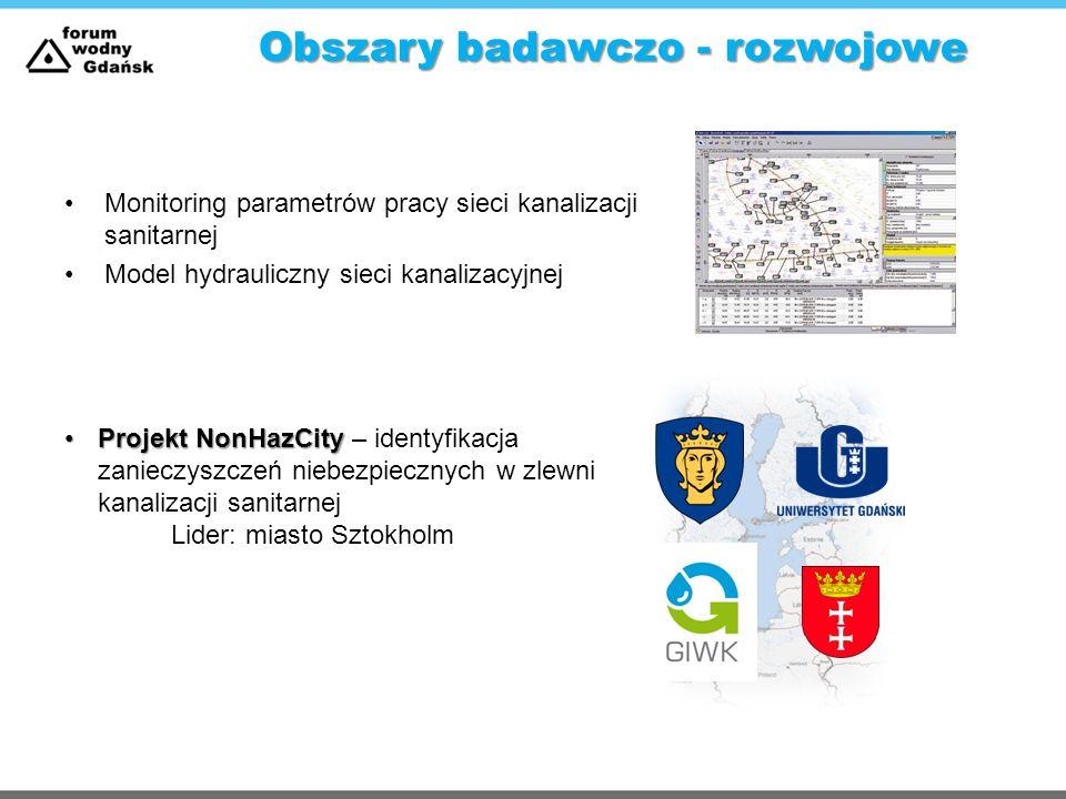 Obszary badawczo - rozwojowe Monitoring parametrów pracy sieci kanalizacji sanitarnej Model hydrauliczny sieci kanalizacyjnej Projekt NonHazCityProjek