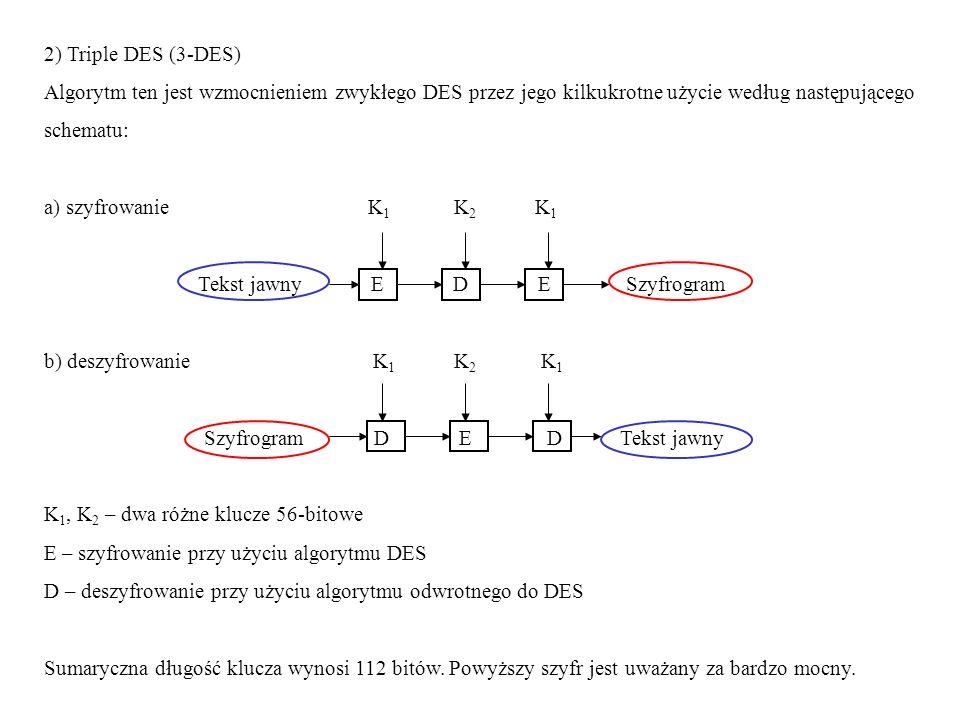 2) Triple DES (3-DES) Algorytm ten jest wzmocnieniem zwykłego DES przez jego kilkukrotne użycie według następującego schematu: a) szyfrowanie K 1 K 2