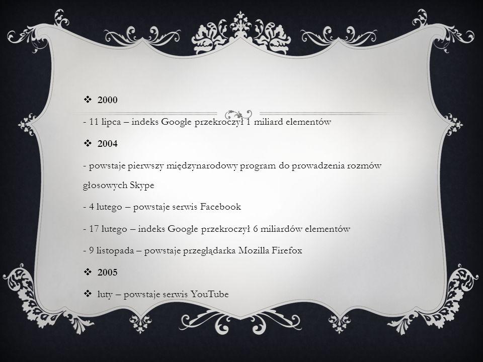  2000 - 11 lipca – indeks Google przekroczył 1 miliard elementów  2004 - powstaje pierwszy międzynarodowy program do prowadzenia rozmów głosowych Sk