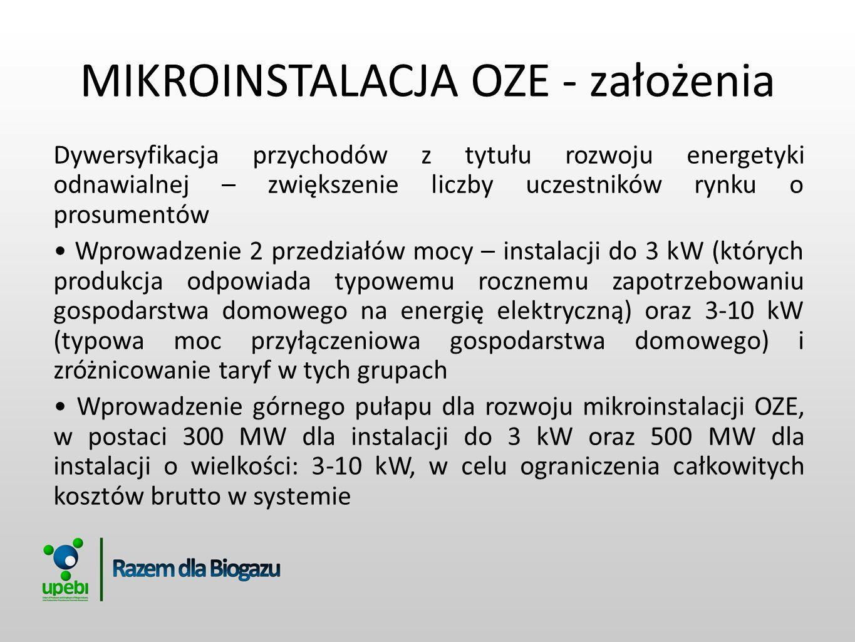 MIKROINSTALACJA OZE - założenia Dywersyfikacja przychodów z tytułu rozwoju energetyki odnawialnej – zwiększenie liczby uczestników rynku o prosumentów