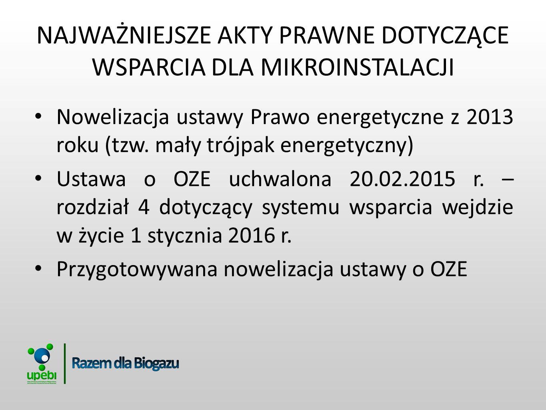 NAJWAŻNIEJSZE AKTY PRAWNE DOTYCZĄCE WSPARCIA DLA MIKROINSTALACJI Nowelizacja ustawy Prawo energetyczne z 2013 roku (tzw. mały trójpak energetyczny) Us