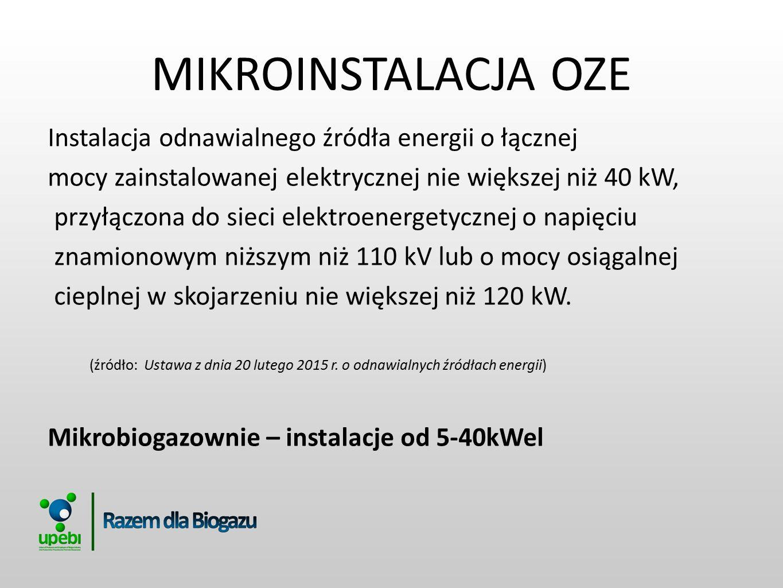 MIKROINSTALACJA OZE Instalacja odnawialnego źródła energii o łącznej mocy zainstalowanej elektrycznej nie większej niż 40 kW, przyłączona do sieci ele