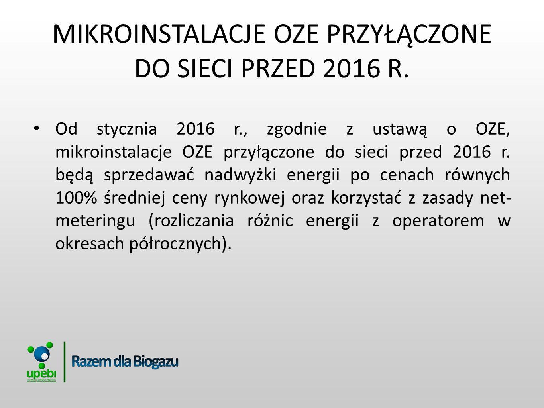 MIKROINSTALACJE OZE PRZYŁĄCZONE DO SIECI PRZED 2016 R. Od stycznia 2016 r., zgodnie z ustawą o OZE, mikroinstalacje OZE przyłączone do sieci przed 201