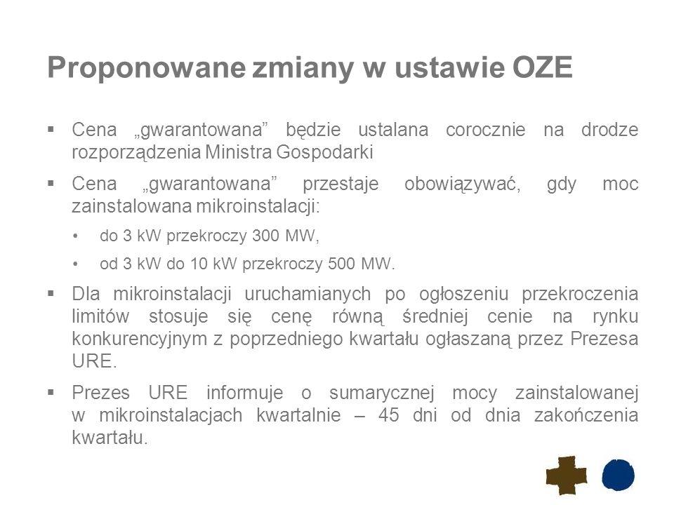 """Proponowane zmiany w ustawie OZE  Cena """"gwarantowana będzie ustalana corocznie na drodze rozporządzenia Ministra Gospodarki  Cena """"gwarantowana przestaje obowiązywać, gdy moc zainstalowana mikroinstalacji: do 3 kW przekroczy 300 MW, od 3 kW do 10 kW przekroczy 500 MW."""