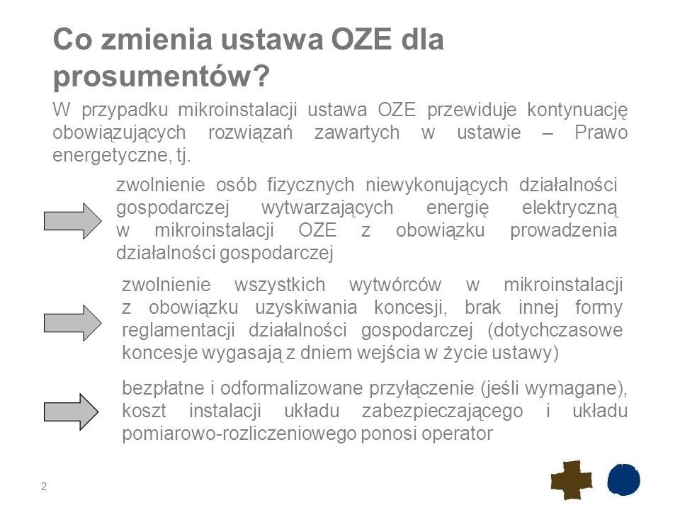 Co zmienia ustawa OZE dla prosumentów? 2 W przypadku mikroinstalacji ustawa OZE przewiduje kontynuację obowiązujących rozwiązań zawartych w ustawie –