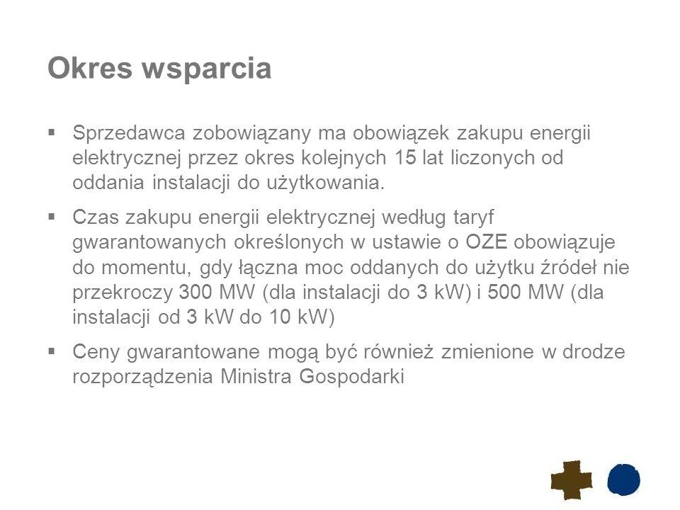 Okres wsparcia  Sprzedawca zobowiązany ma obowiązek zakupu energii elektrycznej przez okres kolejnych 15 lat liczonych od oddania instalacji do użytk