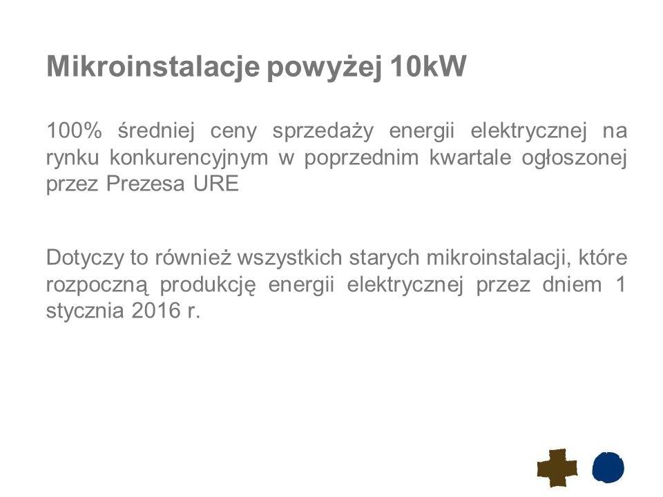 Mikroinstalacje powyżej 10kW 100% średniej ceny sprzedaży energii elektrycznej na rynku konkurencyjnym w poprzednim kwartale ogłoszonej przez Prezesa