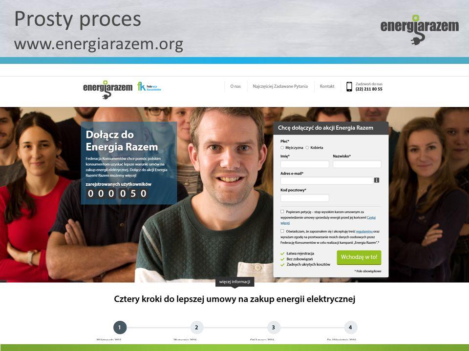 Prosty proces www.energiarazem.org