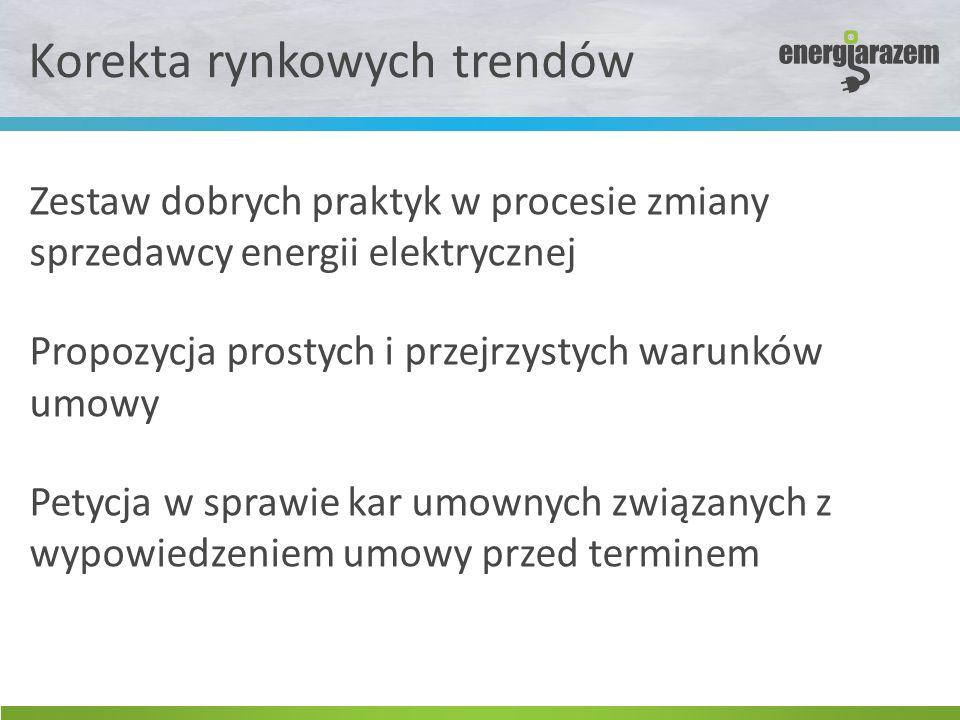 Korekta rynkowych trendów Zestaw dobrych praktyk w procesie zmiany sprzedawcy energii elektrycznej Propozycja prostych i przejrzystych warunków umowy Petycja w sprawie kar umownych związanych z wypowiedzeniem umowy przed terminem