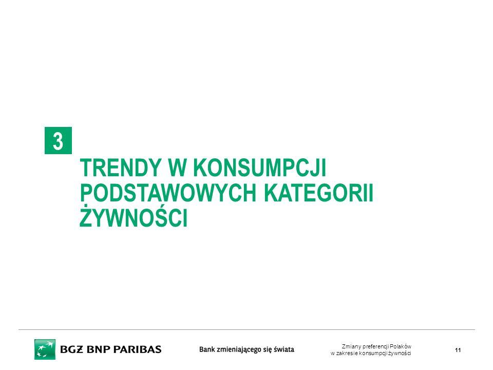 TRENDY W KONSUMPCJI PODSTAWOWYCH KATEGORII ŻYWNOŚCI 3 Zmiany preferencji Polaków w zakresie konsumpcji żywności 11