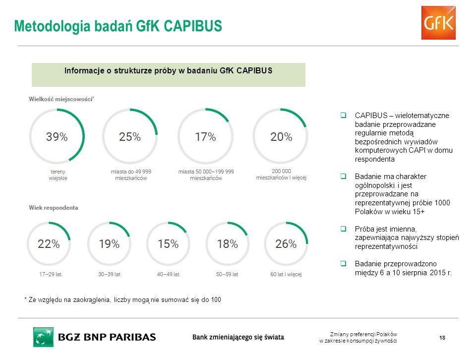 Informacje o strukturze próby w badaniu GfK CAPIBUS Metodologia badań GfK CAPIBUS  CAPIBUS – wielotematyczne badanie przeprowadzane regularnie metodą