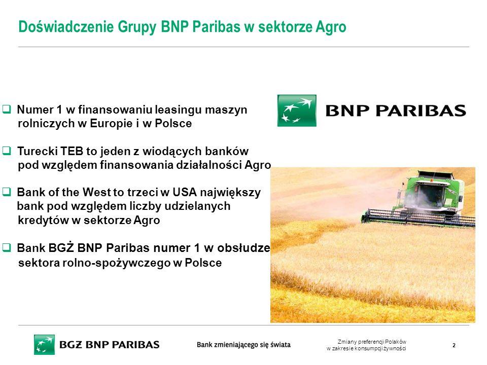 Zmiany preferencji Polaków w zakresie konsumpcji żywności 2 Doświadczenie Grupy BNP Paribas w sektorze Agro  Numer 1 w finansowaniu leasingu maszyn r